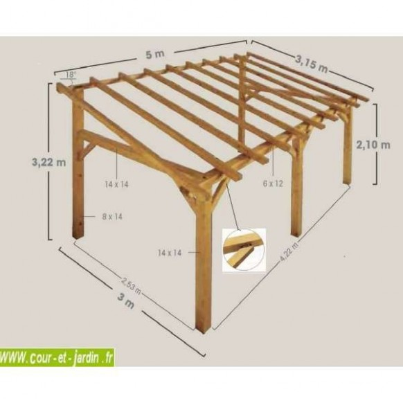 You Will Never Believe These Bizarre Truth Behind Carport Plans Diy | carport plans diy