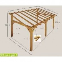 Ten Top Risks Of How To Build A Carport | how to build a carport