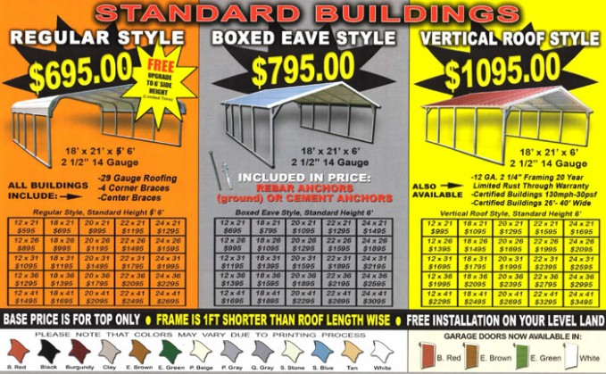 8 Facts You Never Knew About Metal Carport Kits Prices | metal carport kits prices