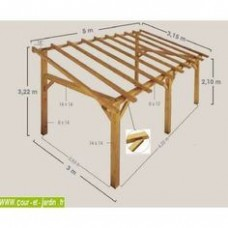 12 Taboos About Carport Plans Free You Should Never Share On Twitter | carport plans free