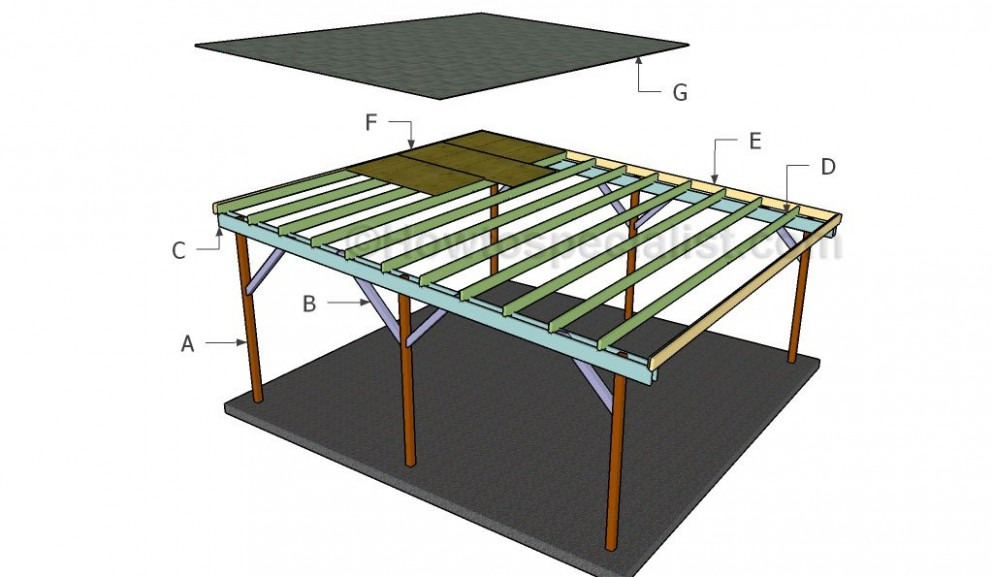 12 Things To Expect When Attending Flat Roof Carport | flat roof carport