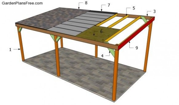 15 Brilliant Ways To Advertise How To Build A Metal Roof Carport | how to build a metal roof carport