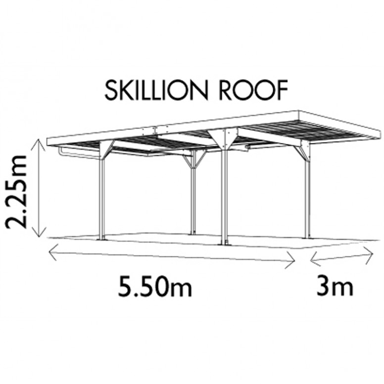 Seven Things That Happen When You Are In Size Of Single Carport | size of single carport