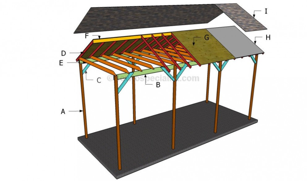 Five Things You Probably Didn't Know About How To Build A Carport | how to build a carport