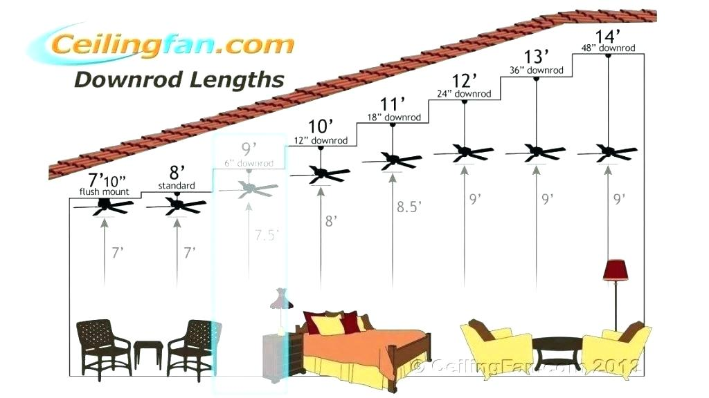 what_size_fan_for_bedroom_ceiling_fan_size_bedroom_ceiling_fans_ceiling_fan_blade_size_fan_size_for_bedroom_fan_size_proper_size_ceiling_fan_bedroo