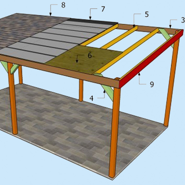 Ecospan Carports & Shadeports Free Diy Steel Carport Plans