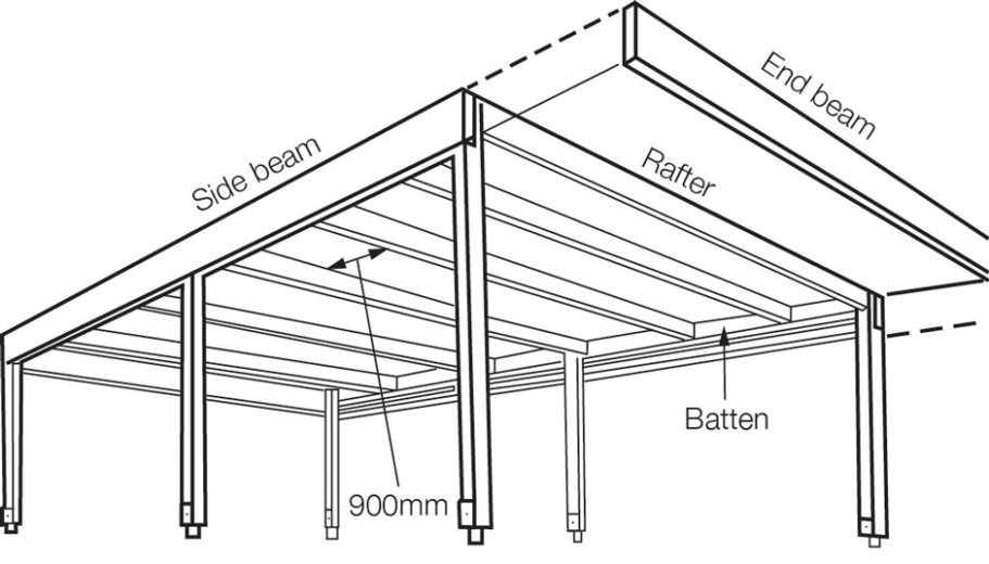 10 Free Carport Plans-Build a DIY Carport On A Budget ...