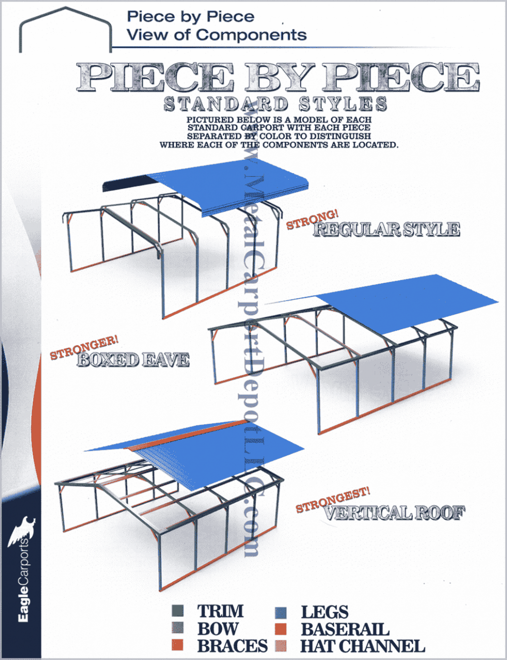 Answers To FAQ About Metal Carports & Metal Buildings Carport Garage Measurements