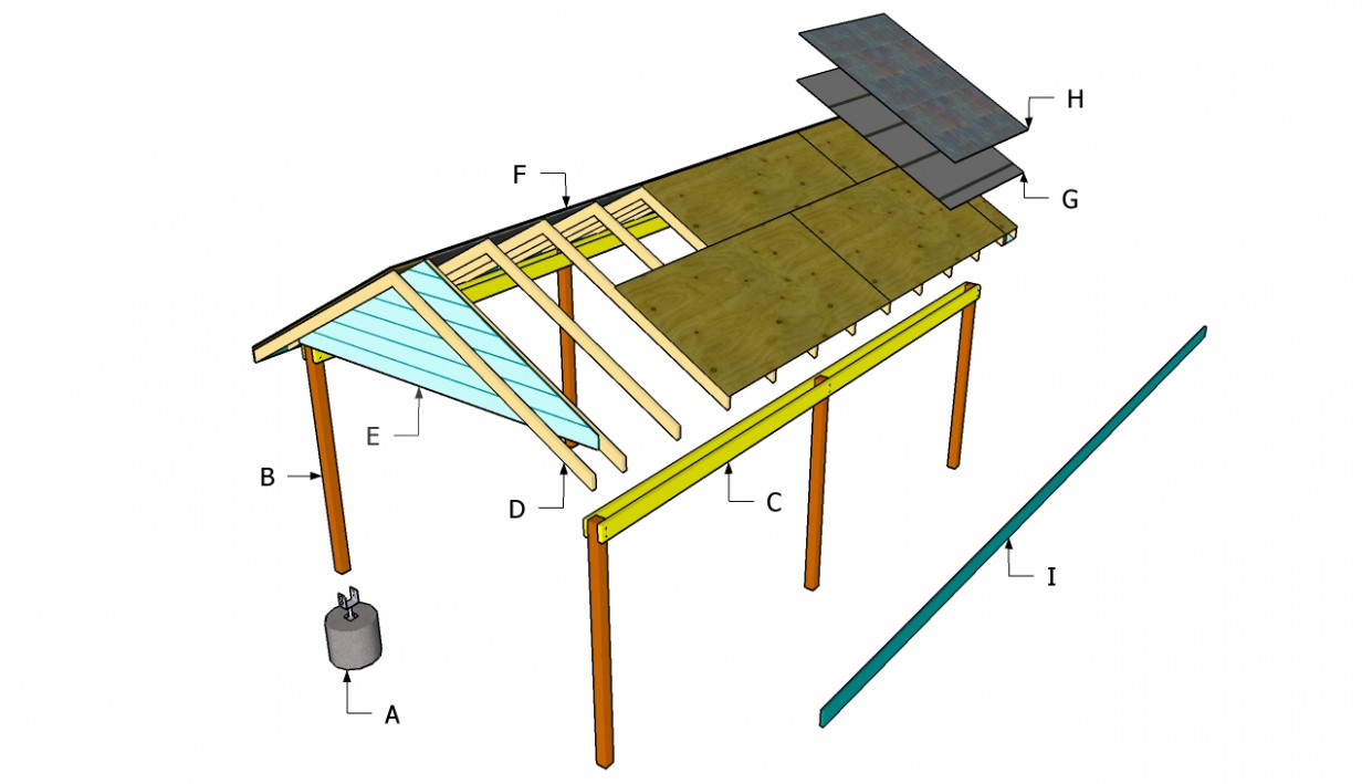 Attached Wood Carport Kit Prices | Home Design Ideas ..