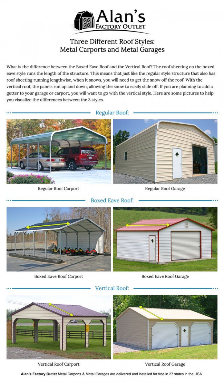 Carports Can Be Turned Into Fully Enclosed Steel Buildings ..