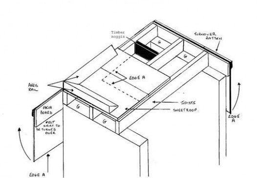 Diy Carport | Houses & More! | Pinterest | Diy Carport ..