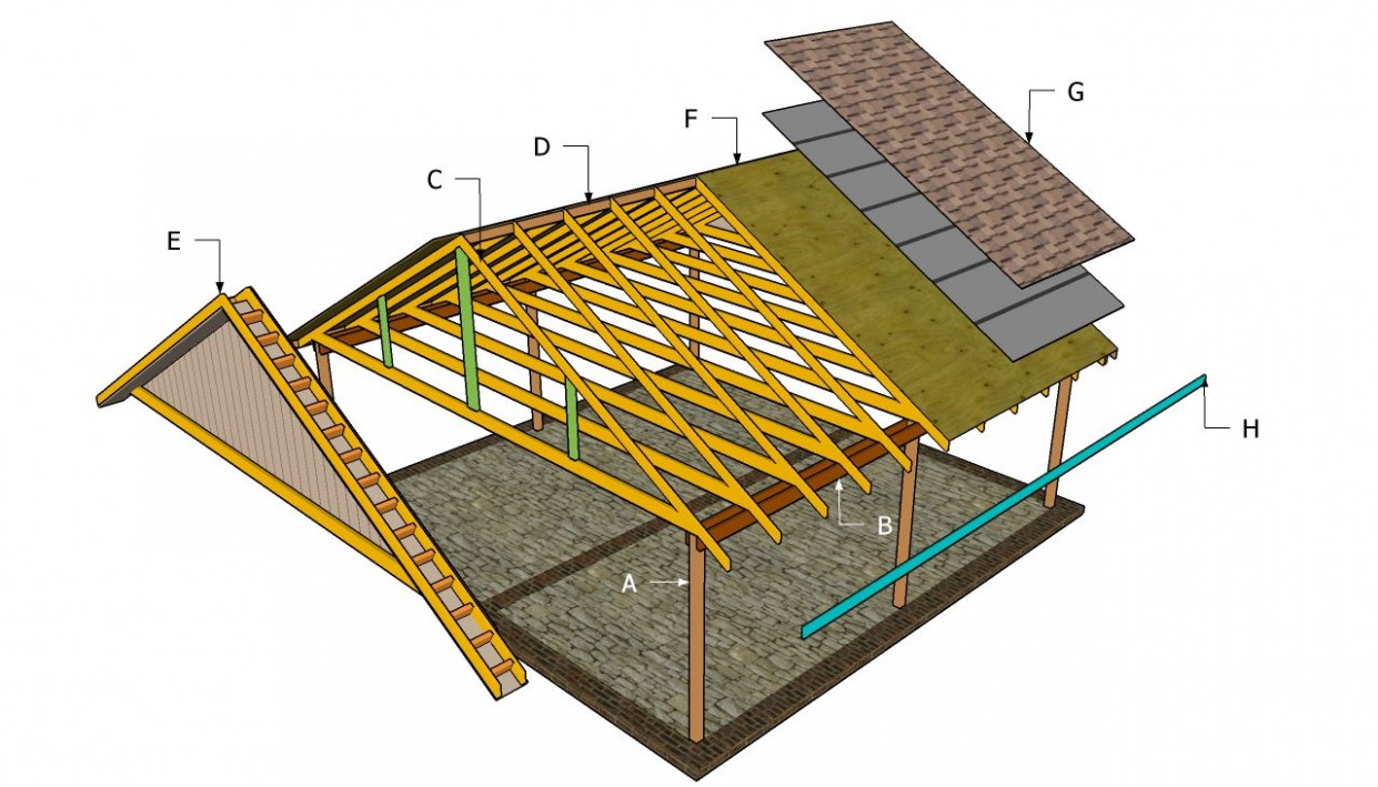 Double Carport Plans | Free Outdoor Plans DIY Shed, Wooden ..