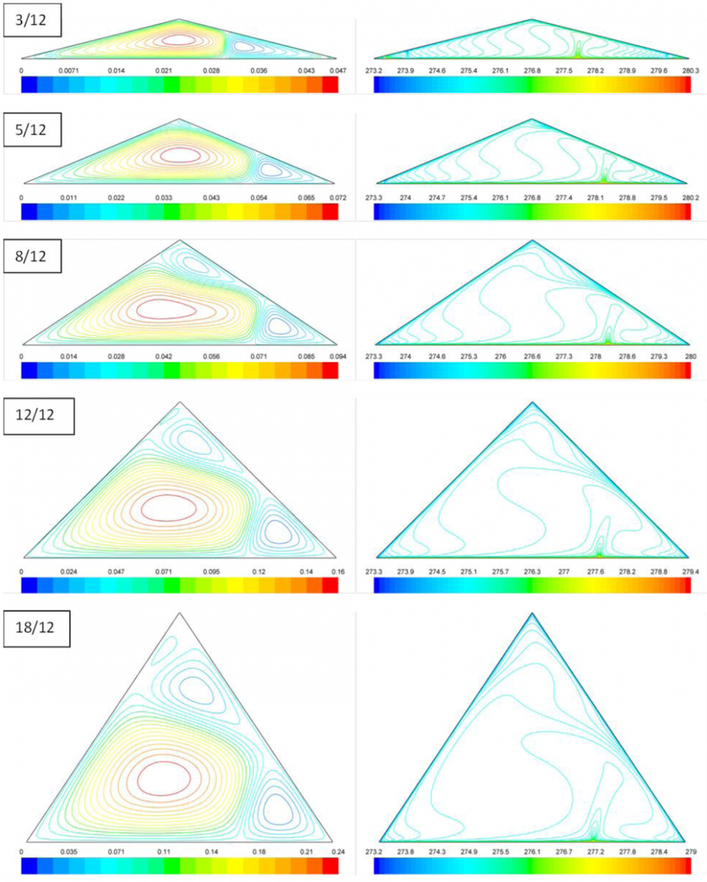Estimating Roof Pitch & Determining Suitable Roof Types ..