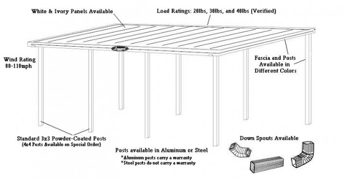 Flat Top Carports - call 877 458-1001 | Leonard Buildings ...