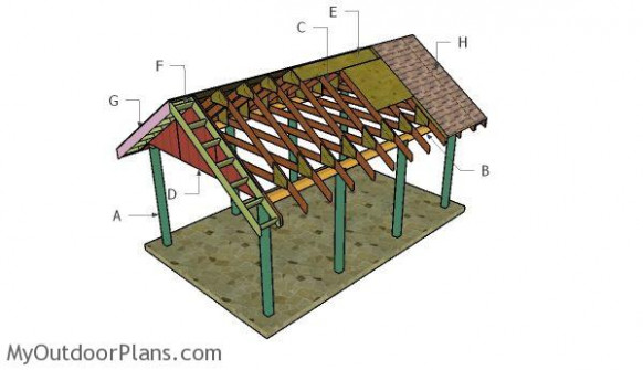 How To Build A Carport Gable Roof | MyOutdoorPlans | Free ..