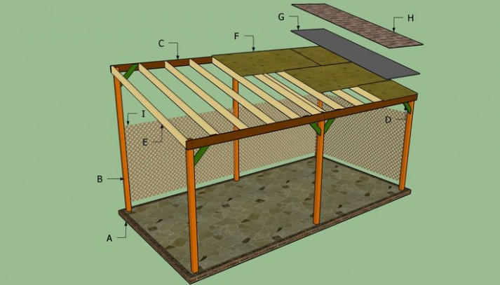 How To Build A Lean To Carport | HowToSpecialist How To ..