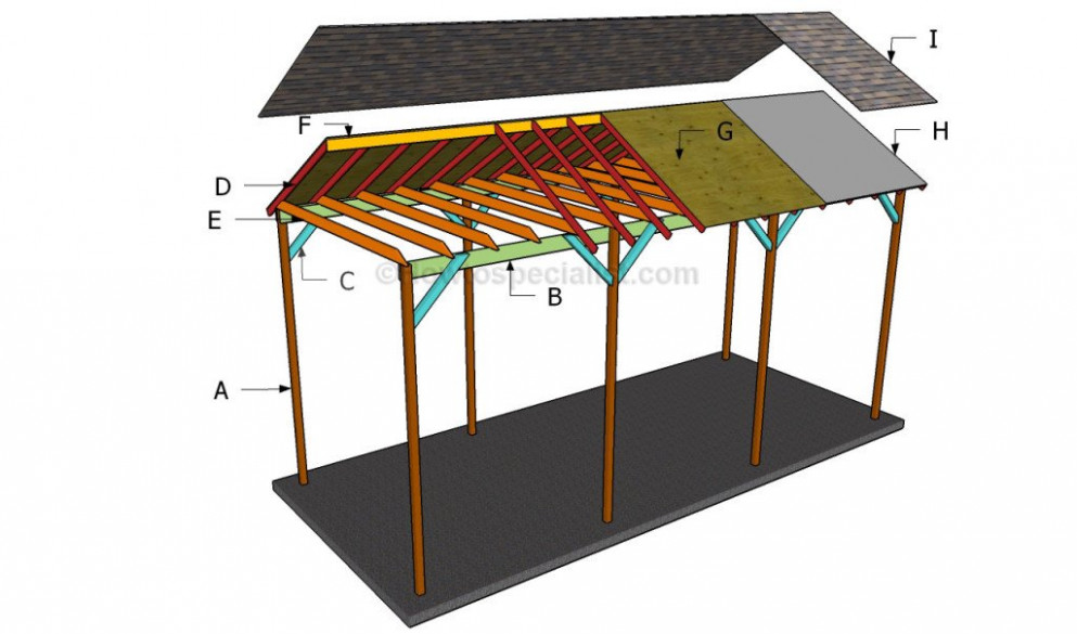 How To Build A Wooden Carport | HowToSpecialist How To ..