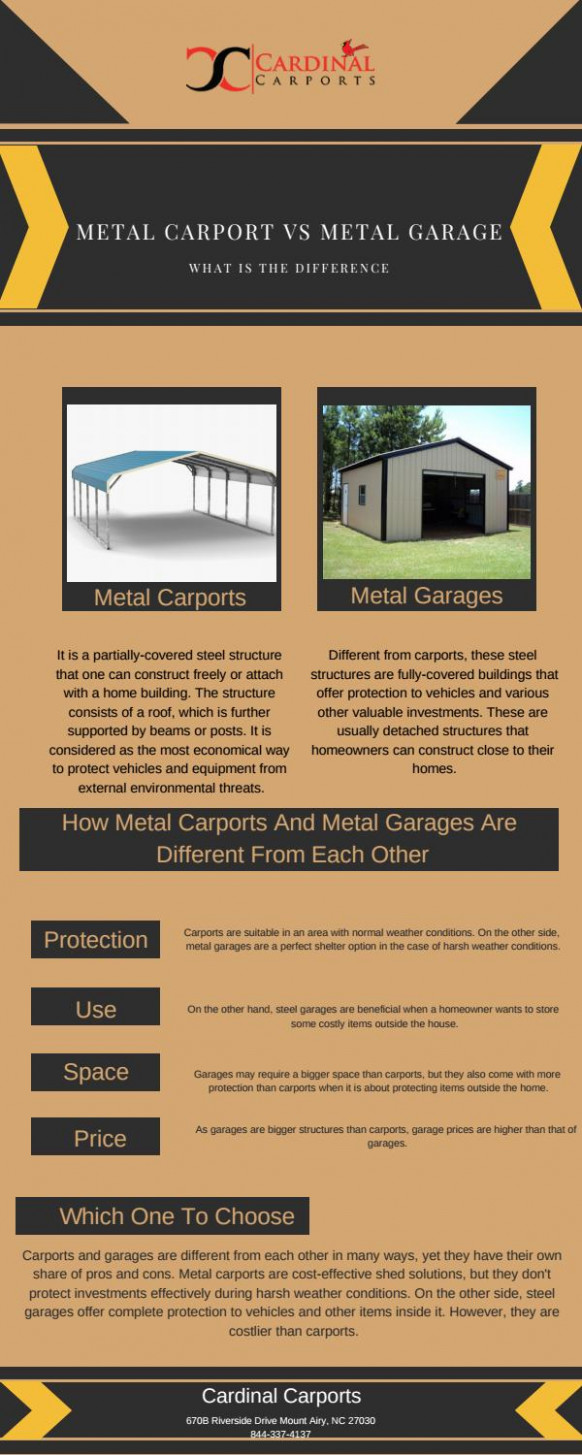 Metal Carport Vs Metal Garage: What Is The Difference By ..