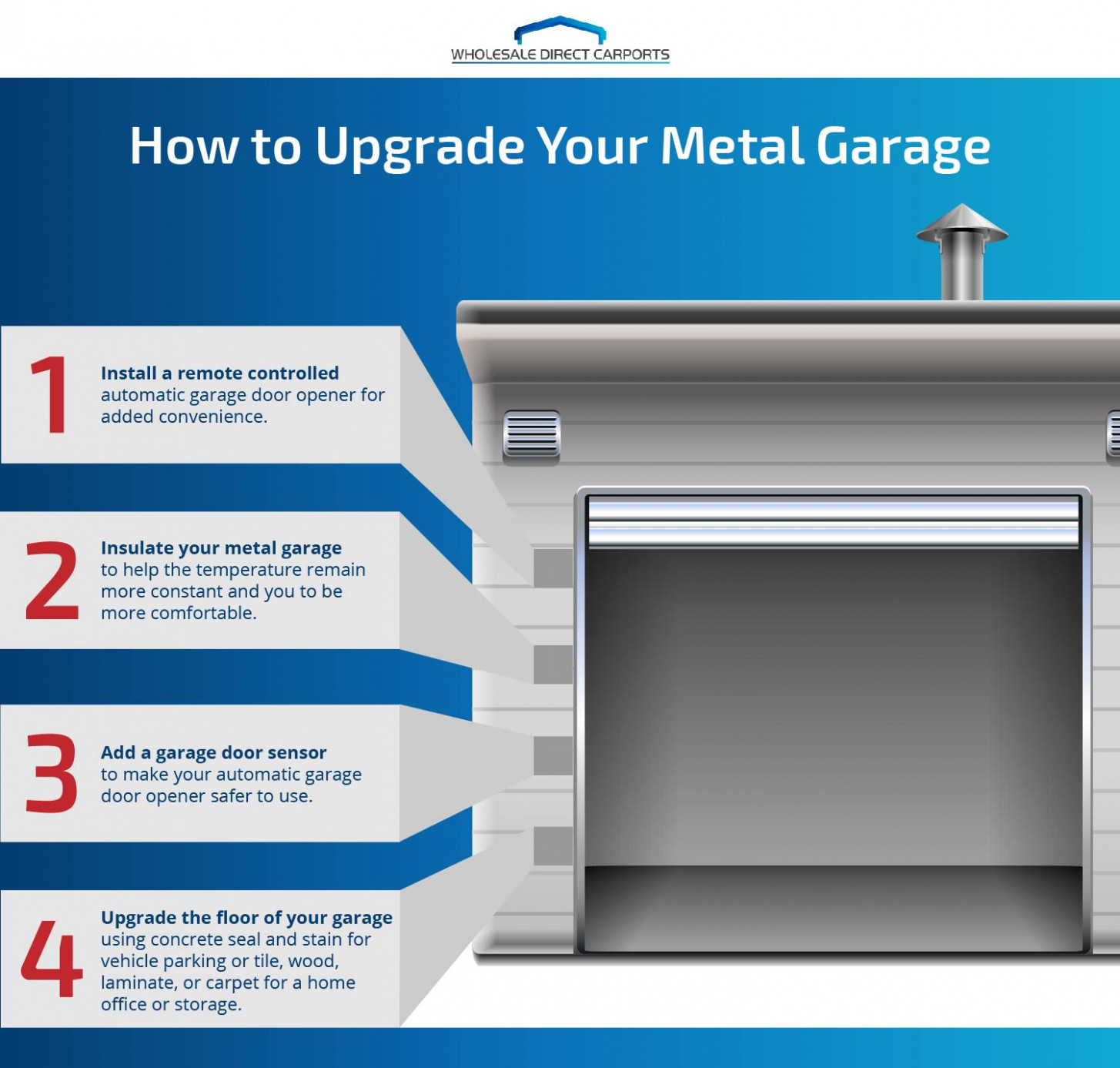 Metal Garage Upgrade Your Metal Garage Wholesale Direct ..