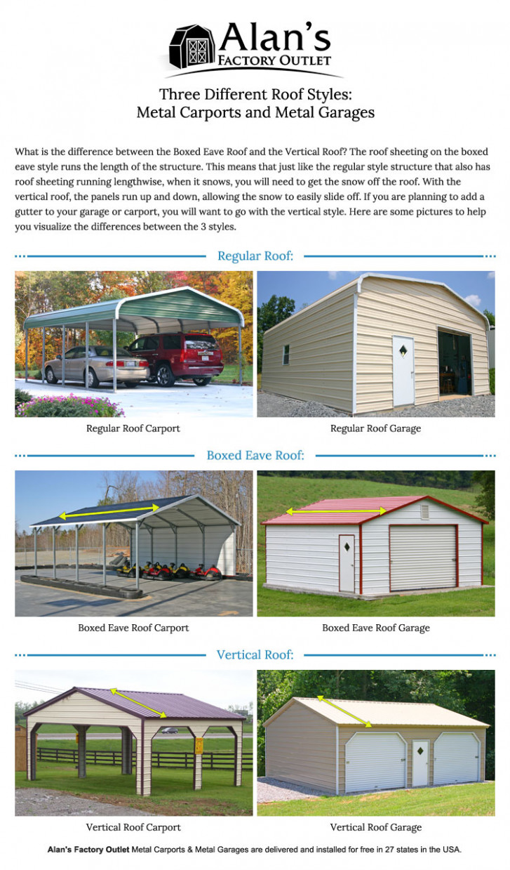 Metal Garages For Sale Steel Garages Alan's Factory Outlet Metal Carport Roof Braces