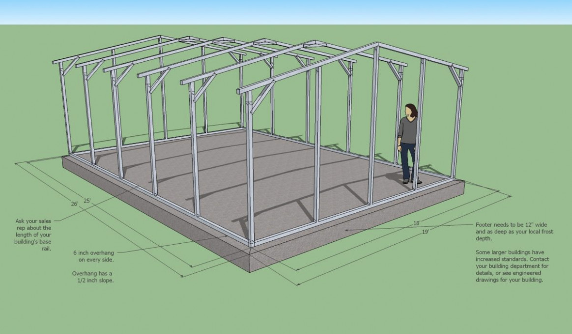 Pouring A Slab Foundation For A Carport Or Garage Coast To ..
