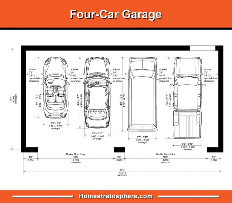 Standard Garage Dimensions for 1, 2, 3 and 4 Car Garages ...