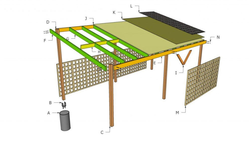 Wooden Carport Plans | HowToSpecialist How To Build ..