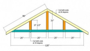 1517660206-how-to-build-a-double-carport-howtospecialist-carport-drawings.jpg