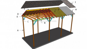 1517843588-how-to-build-a-wooden-carport-howtospecialist-how-to-build-how-to-build-a-carport.jpg