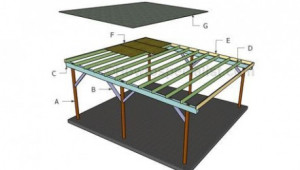 1517947864-best-10-carport-plans-ideas-on-pinterest-building-a-carport-building-a-carport.jpg