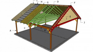 How To Build A Double Carport Howtospecialist Wooden Frame Carport.jpg