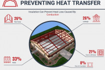 Metal Building Insulation Options & Prices | General Steel Carport Roof Pitch Calculator